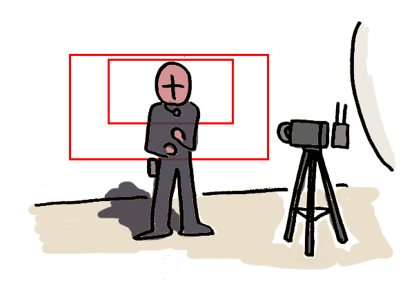 googleの撮影解説